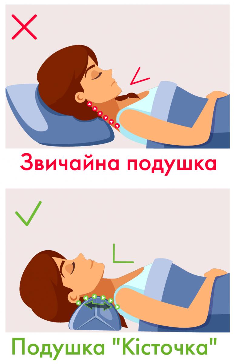 """Ортопедическая подушка для шеи """"Косточка"""" Olvi"""